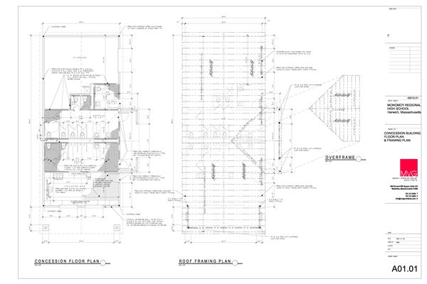 Facilities Images And Charts